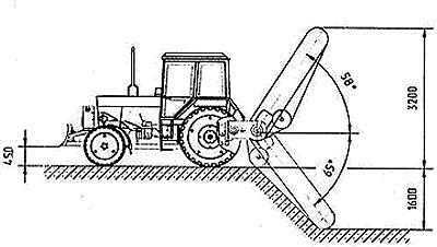 Экскаватор траншейный цепной ЭТЦ-2086